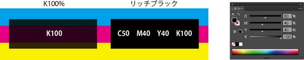 当社おすすめのリッチブラックの設定はC50 M40 Y40 K100です。