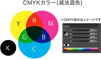 cmyk_01