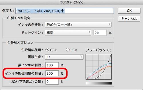 「インキの総使用量の制限」が「300%」になっているか確認。問題なければ「OK」をクリックし、カラー設定を閉じる。