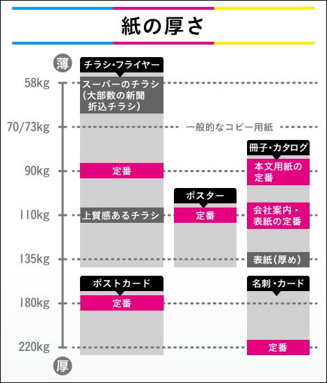 160308_tokushu_lp_04