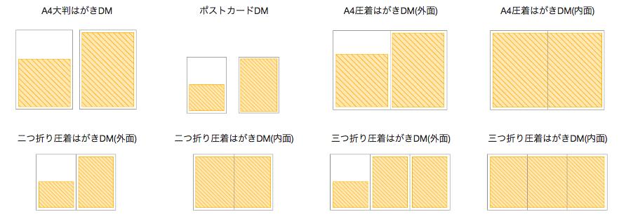 dm-data1