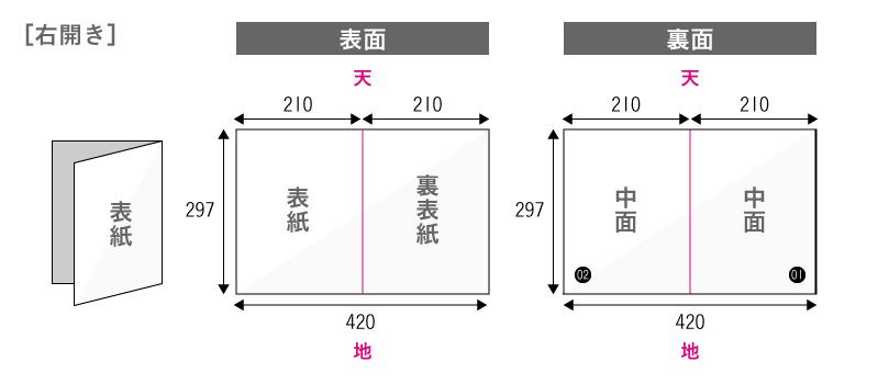 イラレ pdf a3がa4で印刷
