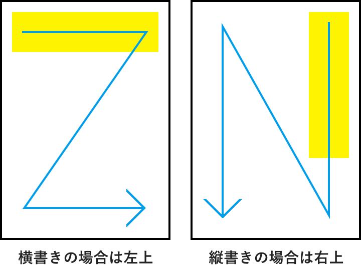 キャッチは左上か右上