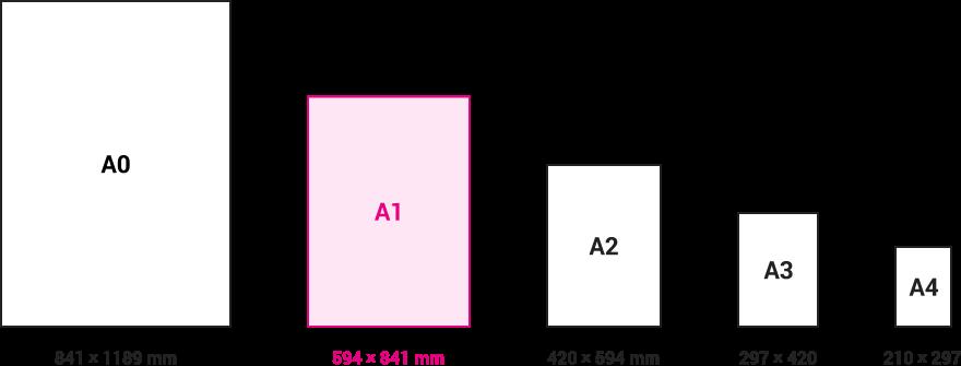 A1サイズ