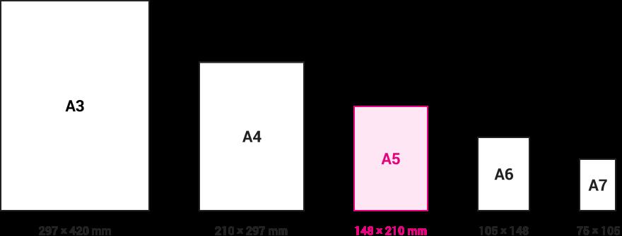A5サイズとは   ラクスルマガジン