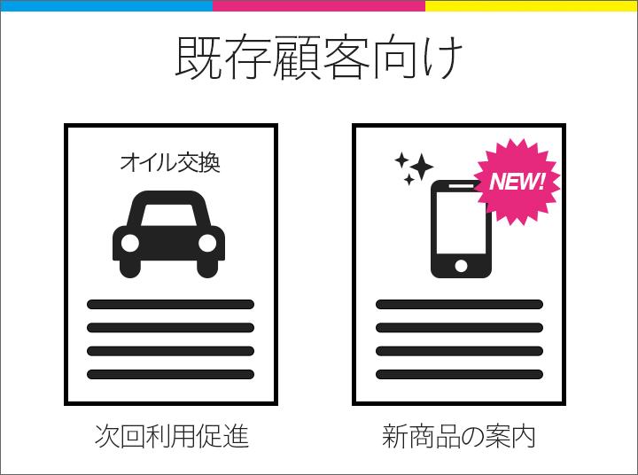 【興味付け+顧客育成】次回利用促進