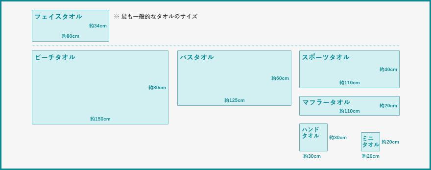 タオルのサイズ一覧表
