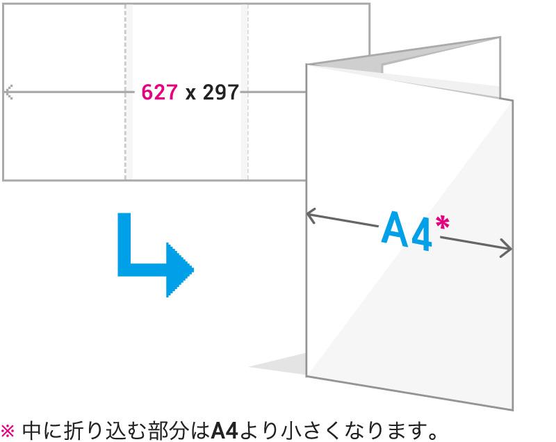 A4巻き三つ折りイメージ